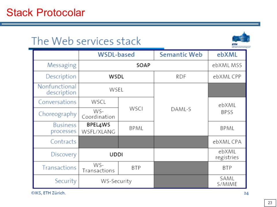 23 Stack Protocolar
