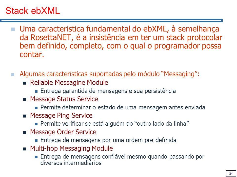 24 Stack ebXML Uma caracteristica fundamental do ebXML, à semelhança da RosettaNET, é a insistência em ter um stack protocolar bem definido, completo,