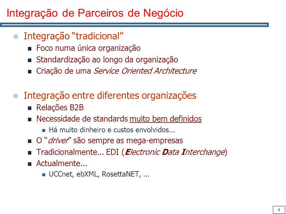 4 Integração de Parceiros de Negócio Integração tradicional Foco numa única organização Standardização ao longo da organização Criação de uma Service