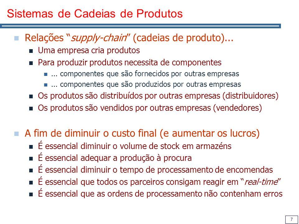 7 Sistemas de Cadeias de Produtos Relações supply-chain (cadeias de produto)... Uma empresa cria produtos Para produzir produtos necessita de componen