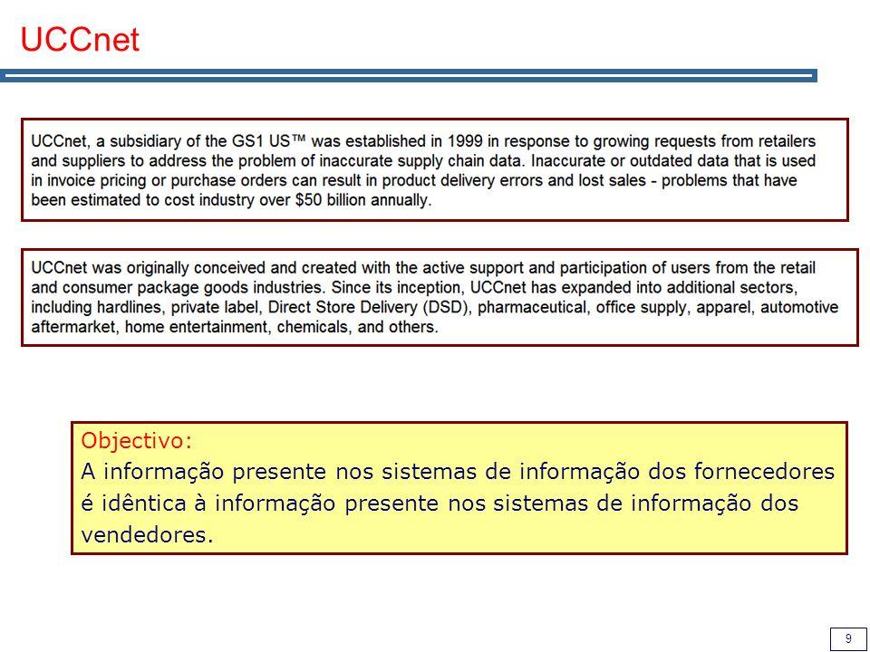 9 UCCnet Objectivo: A informação presente nos sistemas de informação dos fornecedores é idêntica à informação presente nos sistemas de informação dos