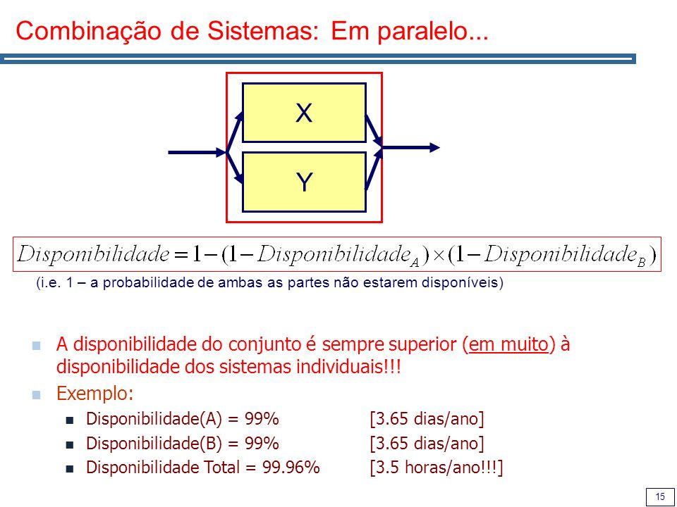 15 Combinação de Sistemas: Em paralelo... X Y (i.e.