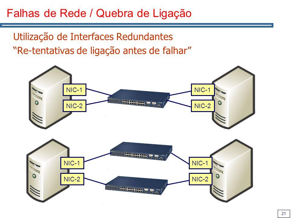 21 Falhas de Rede / Quebra de Ligação Utilização de Interfaces Redundantes Re-tentativas de ligação antes de falhar NIC-1 NIC-2 NIC-1 NIC-2 NIC-1 NIC-2 NIC-1 NIC-2