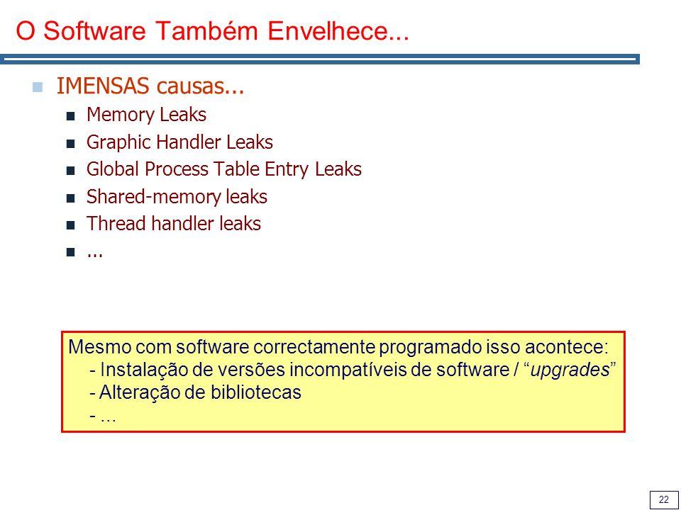 22 O Software Também Envelhece... IMENSAS causas...