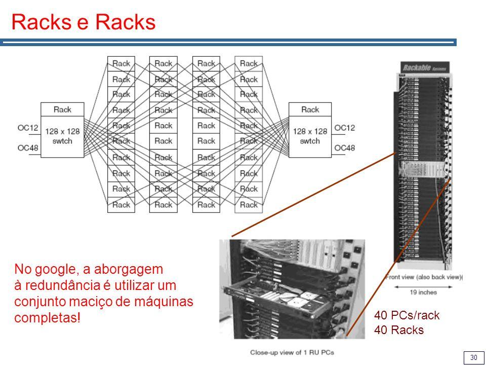 30 Racks e Racks 40 PCs/rack 40 Racks No google, a aborgagem à redundância é utilizar um conjunto maciço de máquinas completas!