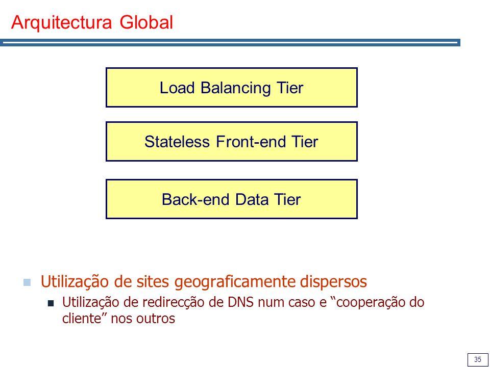 35 Arquitectura Global Utilização de sites geograficamente dispersos Utilização de redirecção de DNS num caso e cooperação do cliente nos outros Load Balancing Tier Stateless Front-end Tier Back-end Data Tier