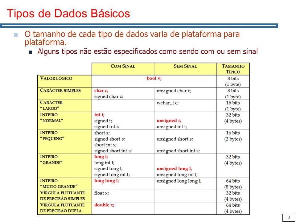 3 Tipos de Dados Básicos O tamanho de cada tipo de dados varia de plataforma para plataforma. Alguns tipos não estão especificados como sendo com ou s