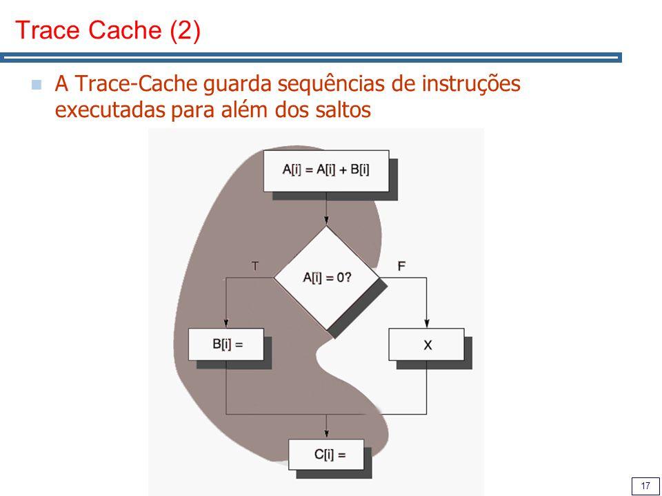 17 Trace Cache (2) A Trace-Cache guarda sequências de instruções executadas para além dos saltos