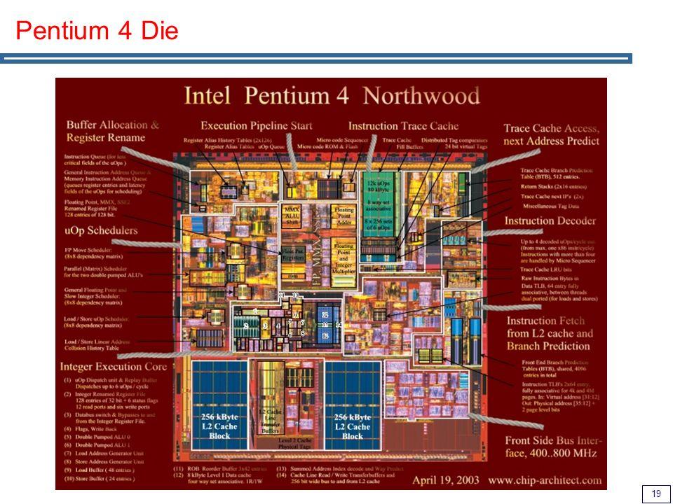19 Pentium 4 Die