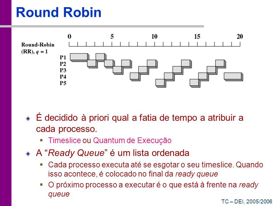 TC – DEI, 2005/2006 Round Robin É decidido à priori qual a fatia de tempo a atribuir a cada processo. Timeslice ou Quantum de Execução A Ready Queue é