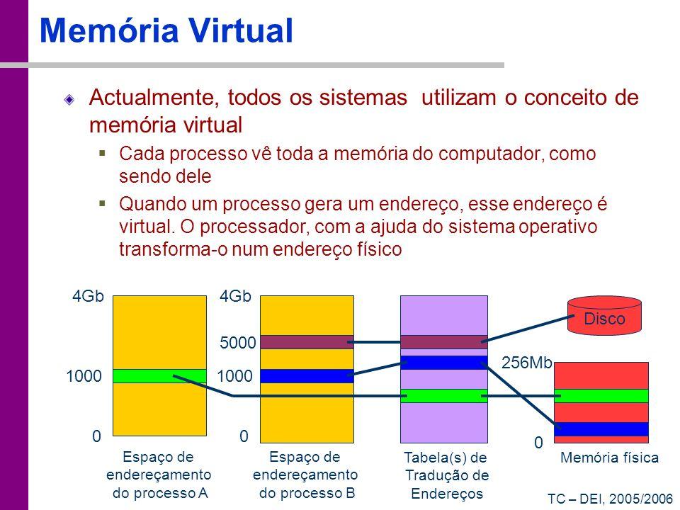 TC – DEI, 2005/2006 Memória Virtual Actualmente, todos os sistemas utilizam o conceito de memória virtual Cada processo vê toda a memória do computado