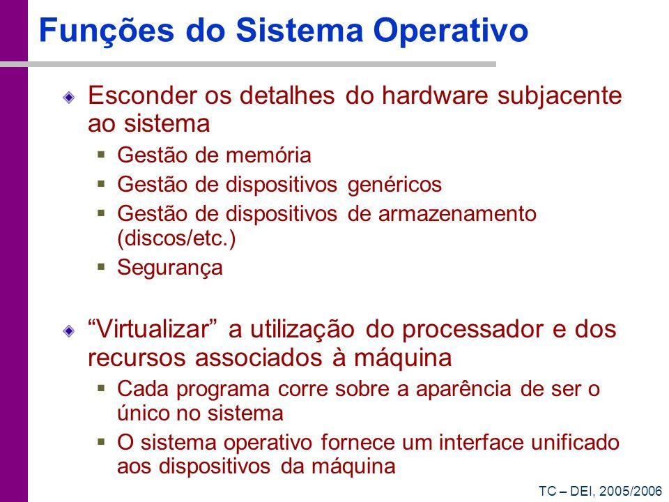 TC – DEI, 2005/2006 Funções do Sistema Operativo Esconder os detalhes do hardware subjacente ao sistema Gestão de memória Gestão de dispositivos genér