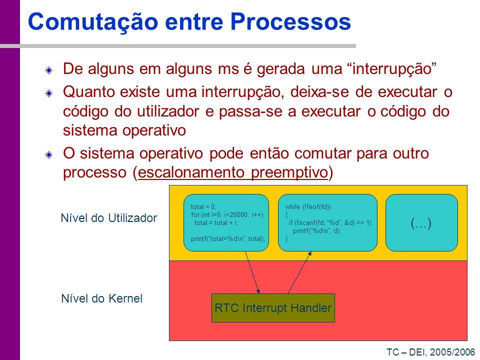 TC – DEI, 2005/2006 Comutação entre Processos De alguns em alguns ms é gerada uma interrupção Quanto existe uma interrupção, deixa-se de executar o có