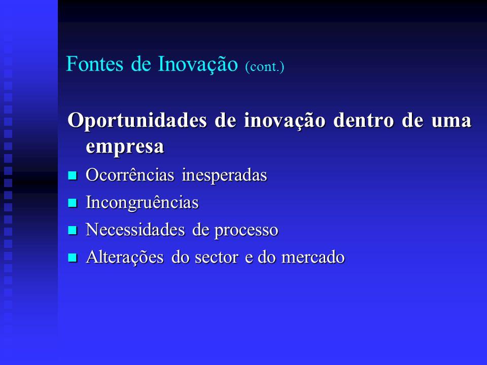 Fontes de Inovação (cont.) Oportunidades de inovação dentro de uma empresa Ocorrências inesperadas Ocorrências inesperadas Incongruências Incongruênci
