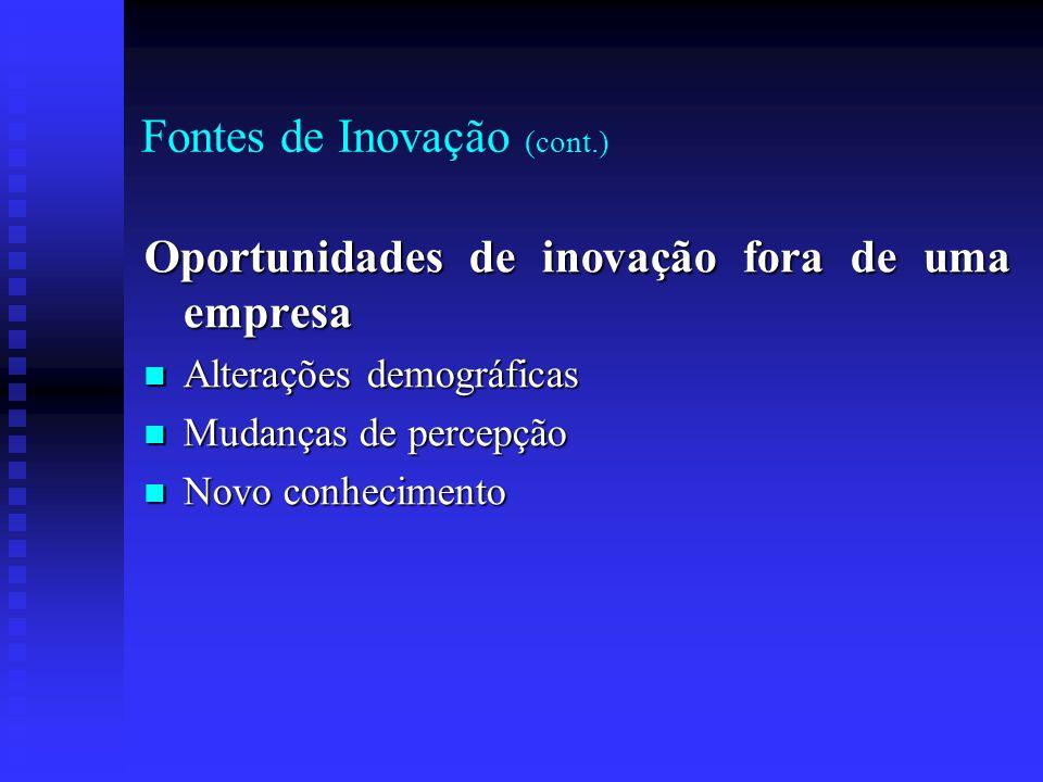 Fontes de Inovação (cont.) Oportunidades de inovação fora de uma empresa Alterações demográficas Alterações demográficas Mudanças de percepção Mudança