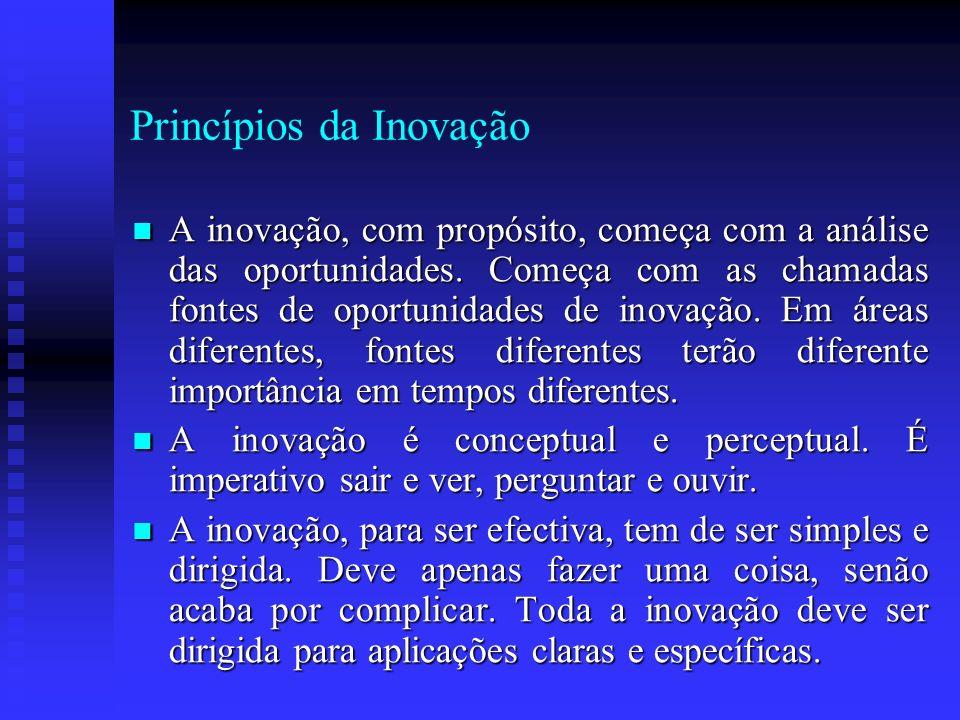 Princípios da Inovação A inovação, com propósito, começa com a análise das oportunidades. Começa com as chamadas fontes de oportunidades de inovação.