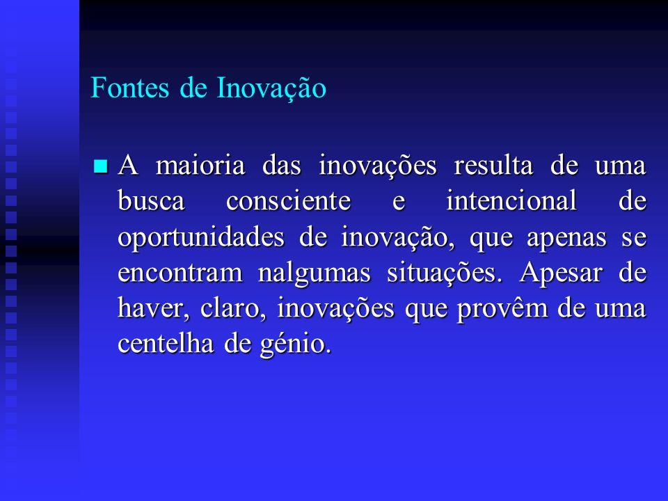 Fontes de Inovação A maioria das inovações resulta de uma busca consciente e intencional de oportunidades de inovação, que apenas se encontram nalguma