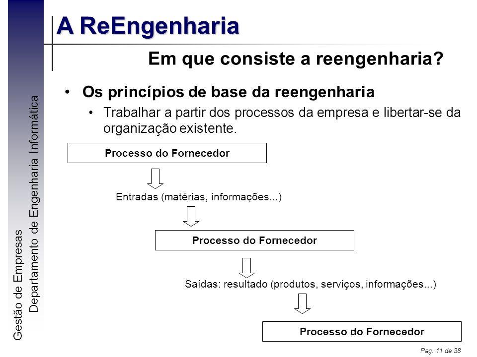 Gestão de Empresas A ReEngenharia Departamento de Engenharia Informática Pag. 11 de 38 Em que consiste a reengenharia? Os princípios de base da reenge