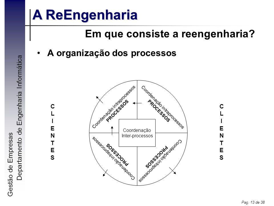 Gestão de Empresas A ReEngenharia Departamento de Engenharia Informática Pag. 13 de 38 Coordenação intraprocessos PROCESSOS Em que consiste a reengenh