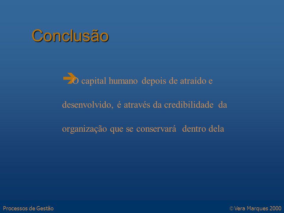 Conclusão O capital humano depois de atraído e desenvolvido, é através da credibilidade da organização que se conservará dentro dela Vera Marques 2000 Processos de Gestão