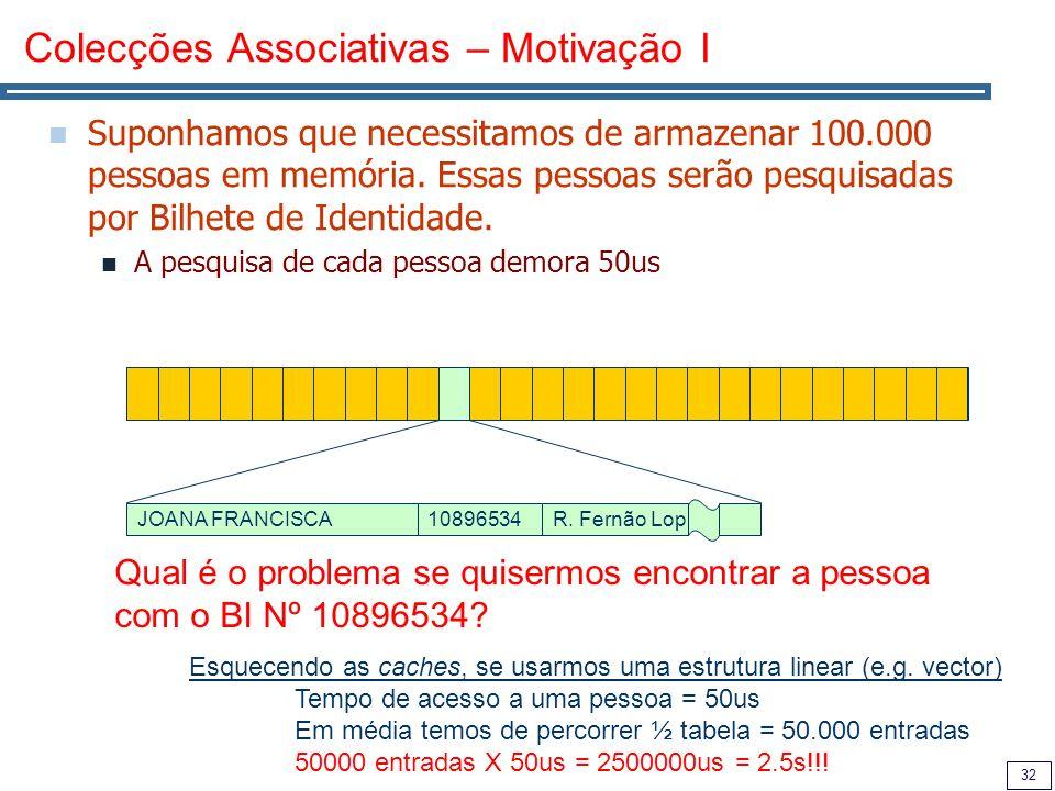 32 Colecções Associativas – Motivação I Suponhamos que necessitamos de armazenar 100.000 pessoas em memória. Essas pessoas serão pesquisadas por Bilhe