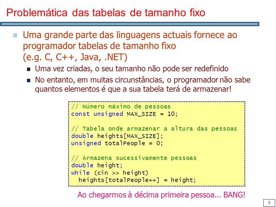 5 Problemática das tabelas de tamanho fixo Uma grande parte das linguagens actuais fornece ao programador tabelas de tamanho fixo (e.g. C, C++, Java,.