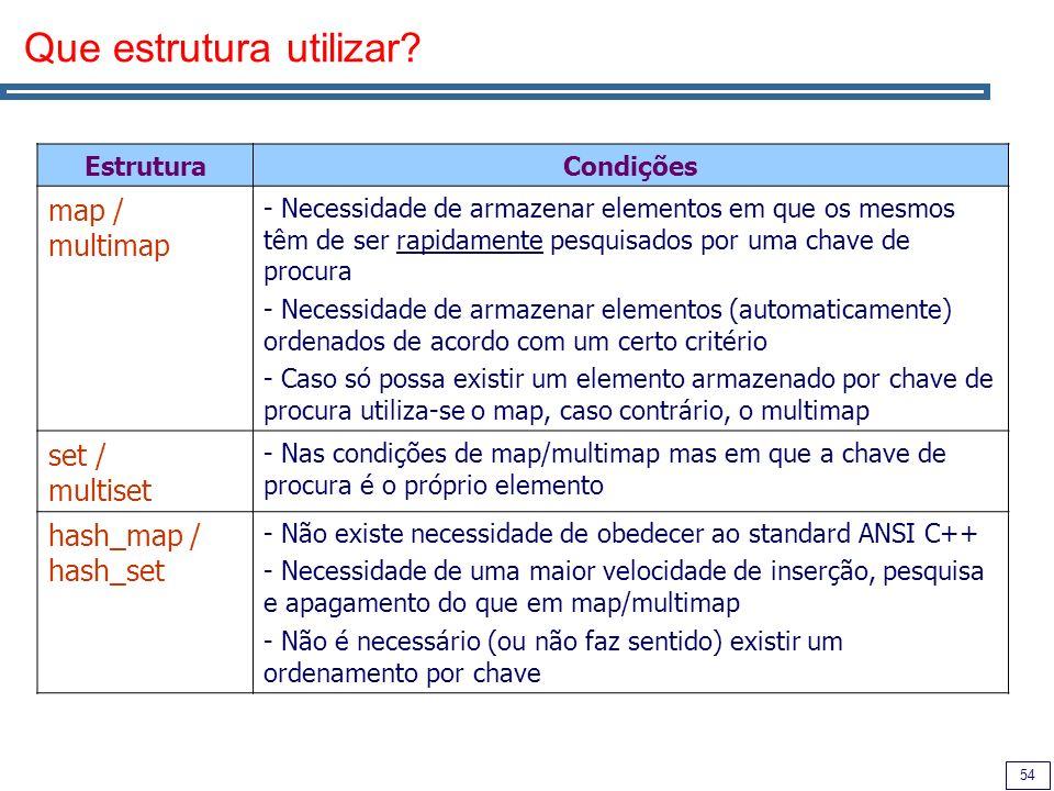 54 Que estrutura utilizar? EstruturaCondições map / multimap - Necessidade de armazenar elementos em que os mesmos têm de ser rapidamente pesquisados
