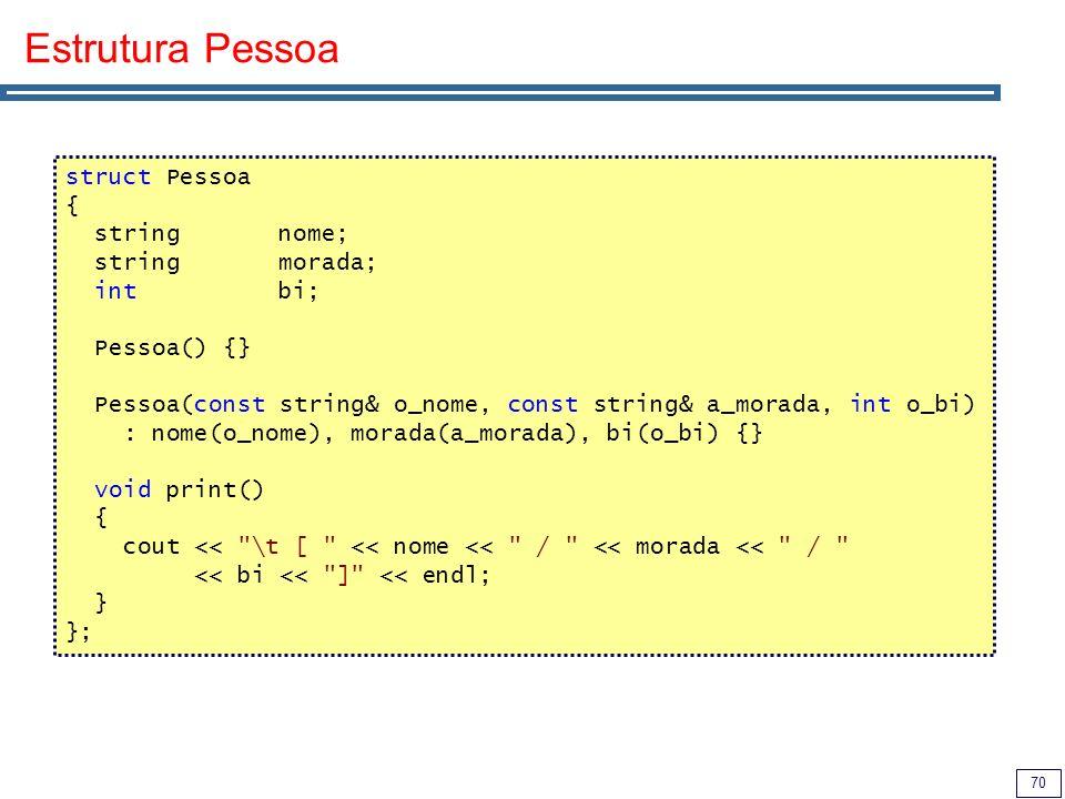70 Estrutura Pessoa struct Pessoa { string nome; string morada; int bi; Pessoa() {} Pessoa(const string& o_nome, const string& a_morada, int o_bi) : n