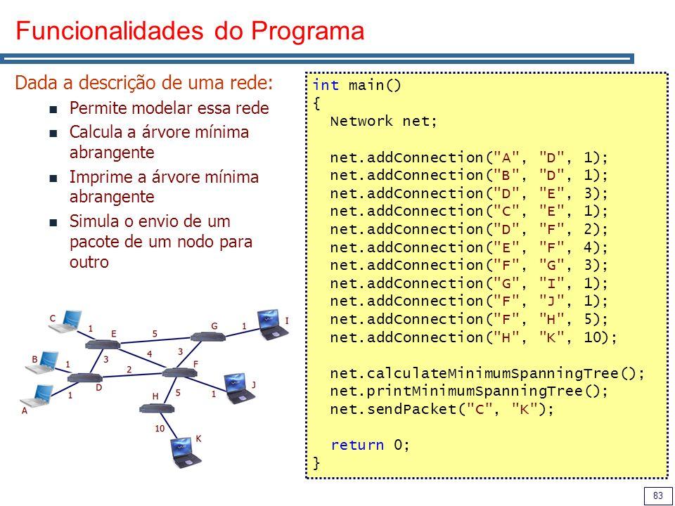83 Funcionalidades do Programa Dada a descrição de uma rede: Permite modelar essa rede Calcula a árvore mínima abrangente Imprime a árvore mínima abra