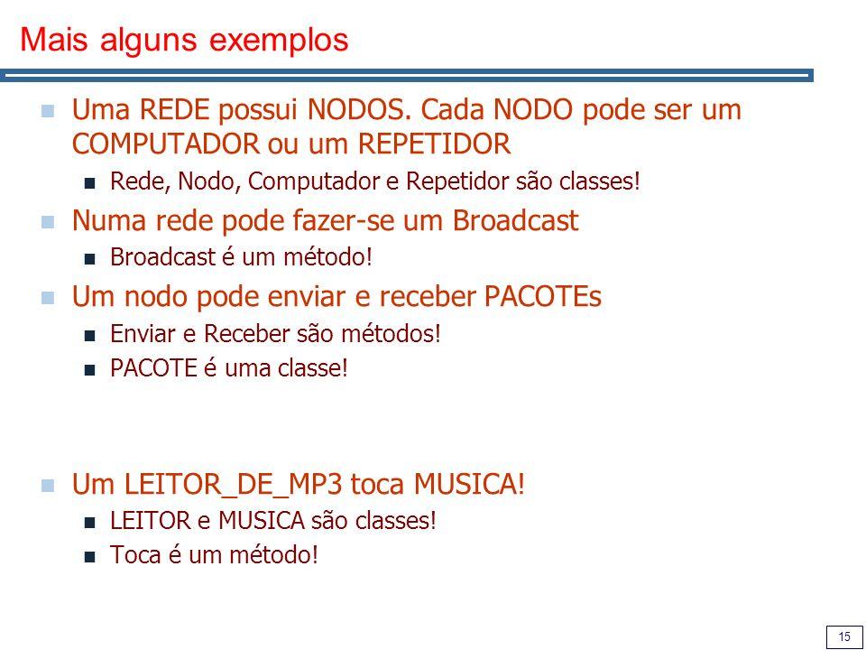 15 Mais alguns exemplos Uma REDE possui NODOS.