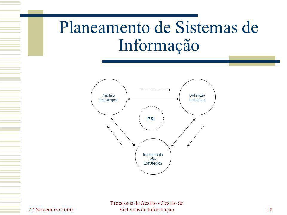 27 Novembro 2000 Processos de Gestão - Gestão de Sistemas de Informação10 Planeamento de Sistemas de Informação Implementa ção Estratégica Definição E