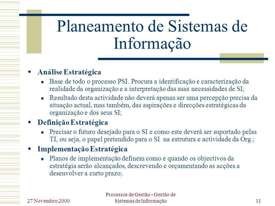 27 Novembro 2000 Processos de Gestão - Gestão de Sistemas de Informação11 Planeamento de Sistemas de Informação Análise Estratégica Base de todo o pro