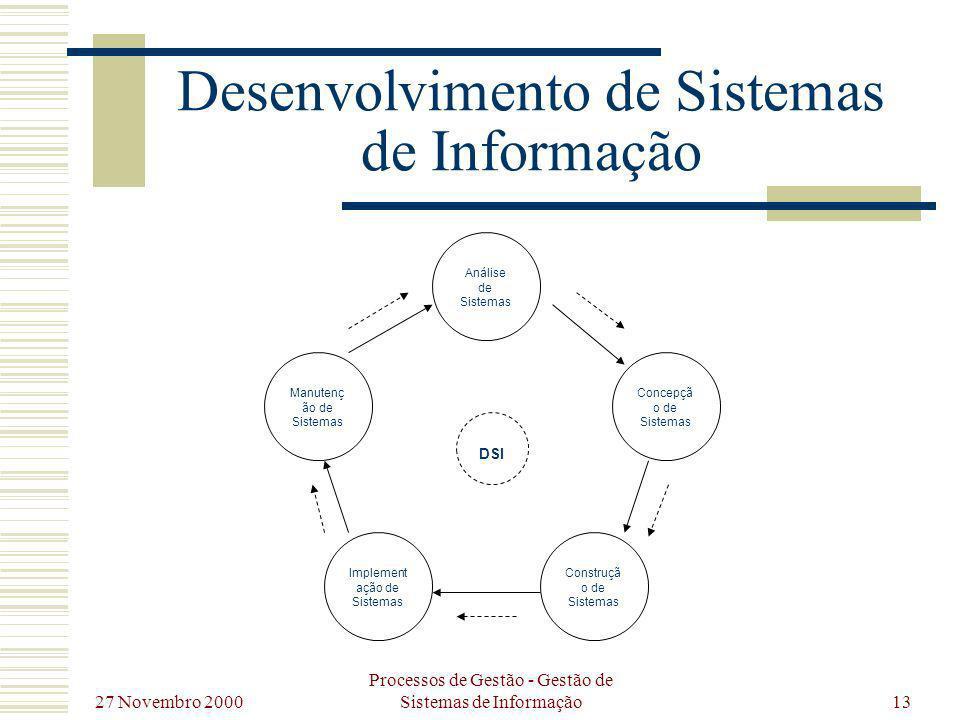 27 Novembro 2000 Processos de Gestão - Gestão de Sistemas de Informação13 Desenvolvimento de Sistemas de Informação Análise de Sistemas Construçã o de