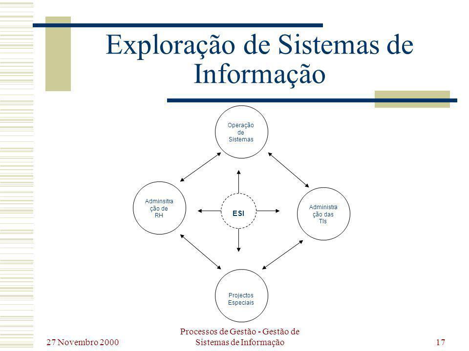 27 Novembro 2000 Processos de Gestão - Gestão de Sistemas de Informação17 Exploração de Sistemas de Informação Operação de Sistemas Projectos Especiai