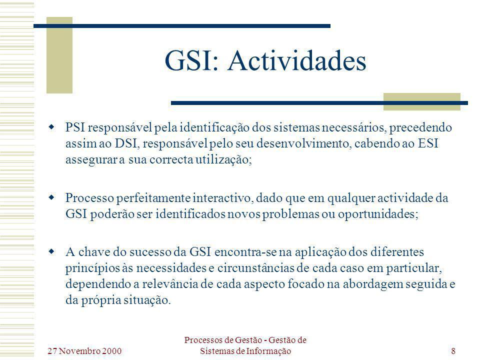 27 Novembro 2000 Processos de Gestão - Gestão de Sistemas de Informação8 GSI: Actividades PSI responsável pela identificação dos sistemas necessários,
