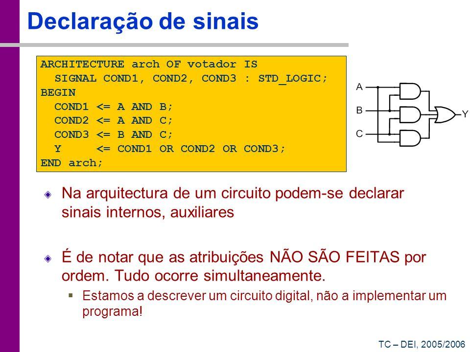TC – DEI, 2005/2006 Declaração de sinais Na arquitectura de um circuito podem-se declarar sinais internos, auxiliares É de notar que as atribuições NÃ