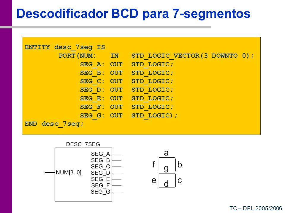 TC – DEI, 2005/2006 Descodificador BCD para 7-segmentos ENTITY desc_7seg IS PORT(NUM: IN STD_LOGIC_VECTOR(3 DOWNTO 0); SEG_A:OUT STD_LOGIC; SEG_B:OUT