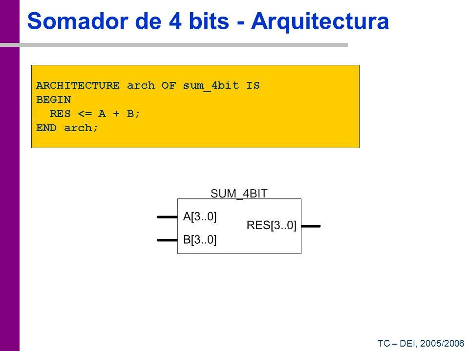 TC – DEI, 2005/2006 Somador de 4 bits - Arquitectura ARCHITECTURE arch OF sum_4bit IS BEGIN RES <= A + B; END arch;