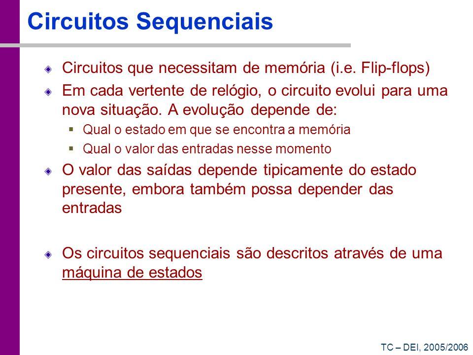 TC – DEI, 2005/2006 Circuitos Sequenciais Circuitos que necessitam de memória (i.e. Flip-flops) Em cada vertente de relógio, o circuito evolui para um