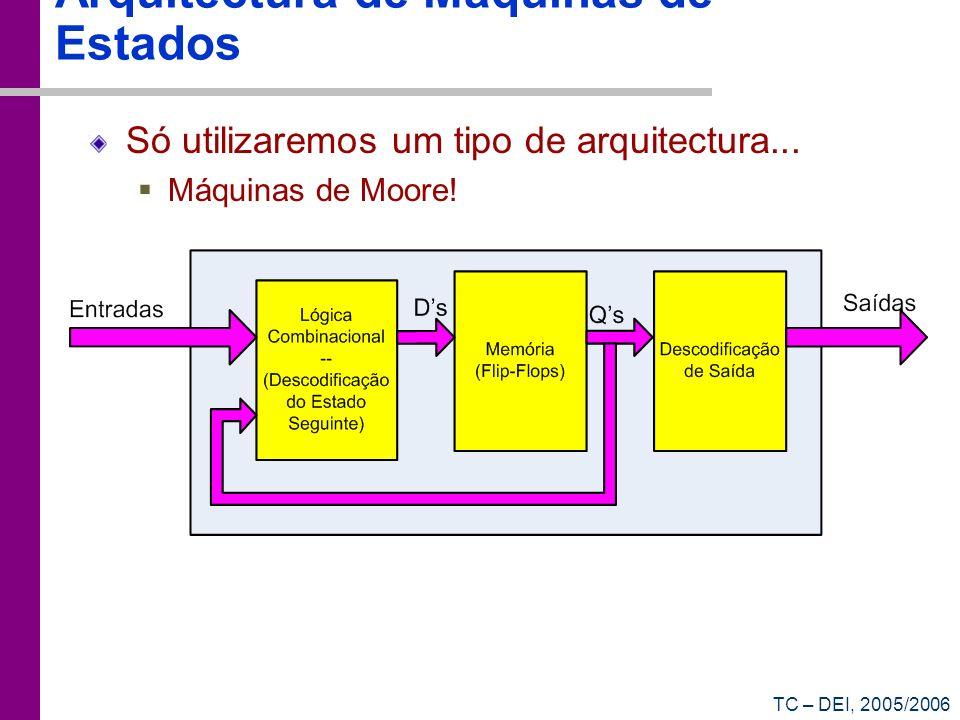 TC – DEI, 2005/2006 Arquitectura de Máquinas de Estados Só utilizaremos um tipo de arquitectura... Máquinas de Moore!