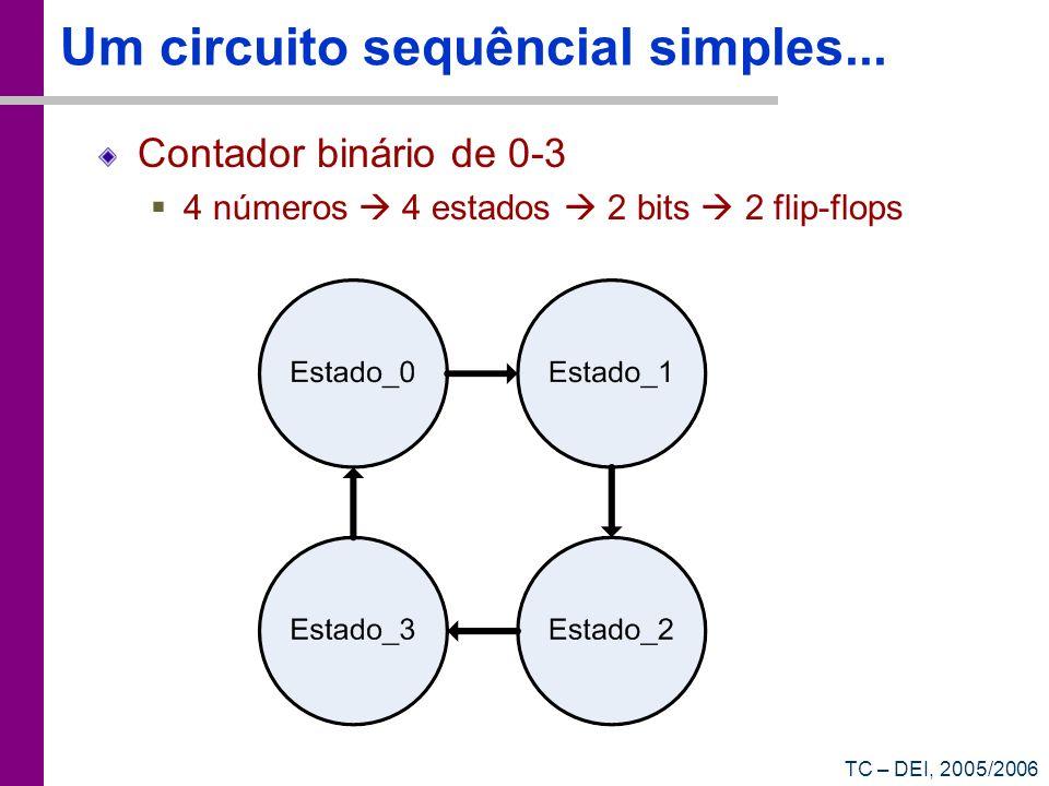 TC – DEI, 2005/2006 Um circuito sequêncial simples... Contador binário de 0-3 4 números 4 estados 2 bits 2 flip-flops