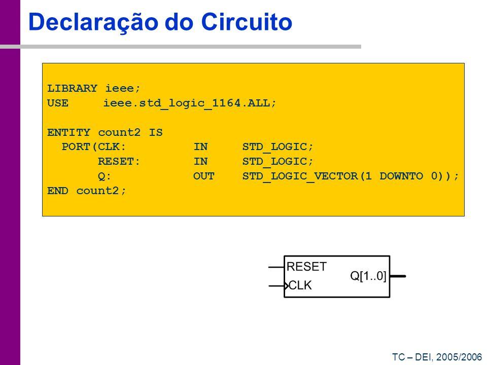 TC – DEI, 2005/2006 Declaração do Circuito LIBRARY ieee; USE ieee.std_logic_1164.ALL; ENTITY count2 IS PORT(CLK: INSTD_LOGIC; RESET:INSTD_LOGIC; Q: OU
