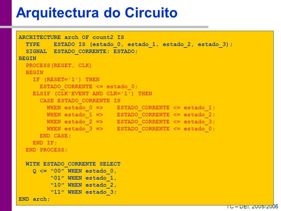 TC – DEI, 2005/2006 Arquitectura do Circuito ARCHITECTURE arch OF count2 IS TYPE ESTADO IS (estado_0, estado_1, estado_2, estado_3); SIGNAL ESTADO_COR