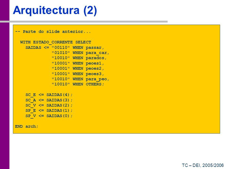 TC – DEI, 2005/2006 Arquitectura (2) -- Parte do slide anterior... WITH ESTADO_CORRENTE SELECT SAIDAS <=
