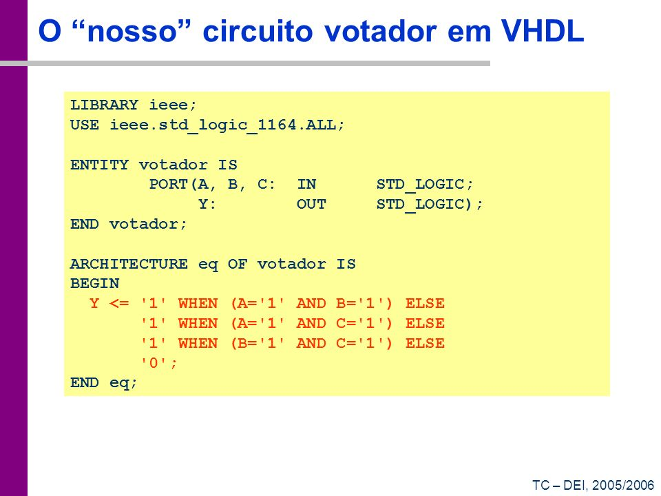 TC – DEI, 2005/2006 O nosso circuito votador em VHDL LIBRARY ieee; USE ieee.std_logic_1164.ALL; ENTITY votador IS PORT(A, B, C: IN STD_LOGIC; Y: OUT S