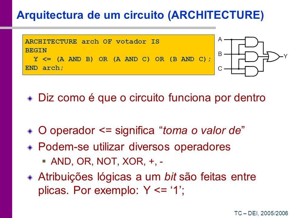 TC – DEI, 2005/2006 Arquitectura de um circuito (ARCHITECTURE) Diz como é que o circuito funciona por dentro O operador <= significa toma o valor de P
