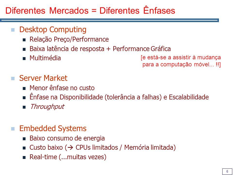 6 Diferentes Mercados = Diferentes Ênfases Desktop Computing Relação Preço/Performance Baixa latência de resposta + Performance Gráfica Multimédia Server Market Menor ênfase no custo Ênfase na Disponibilidade (tolerância a falhas) e Escalabilidade Throughput Embedded Systems Baixo consumo de energia Custo baixo ( CPUs limitados / Memória limitada) Real-time (...muitas vezes) [e está-se a assistir à mudança para a computação móvel...