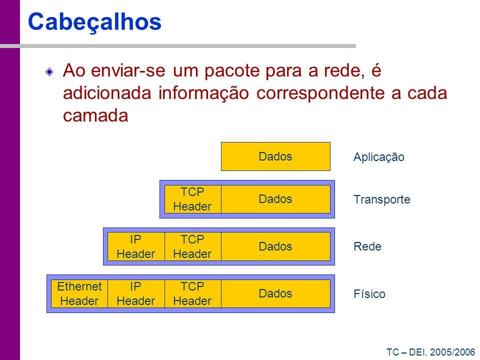 TC – DEI, 2005/2006 Cabeçalhos Ao enviar-se um pacote para a rede, é adicionada informação correspondente a cada camada Dados TCP Header Dados TCP Header IP Header Dados TCP Header IP Header Ethernet Header Aplicação Transporte Rede Físico