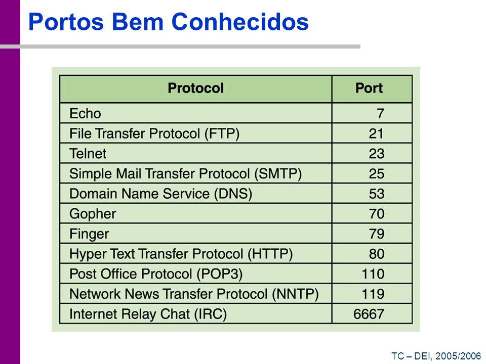 TC – DEI, 2005/2006 Portos Bem Conhecidos