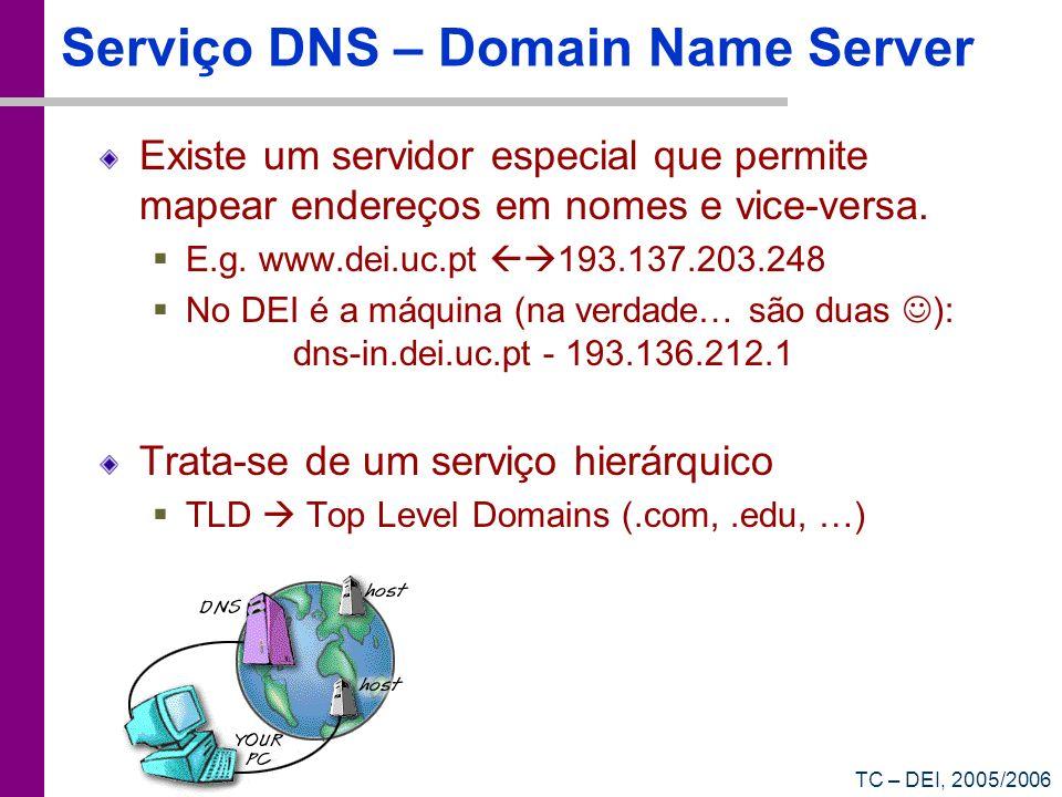 TC – DEI, 2005/2006 Serviço DNS – Domain Name Server Existe um servidor especial que permite mapear endereços em nomes e vice-versa.
